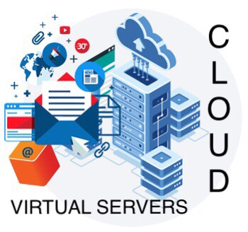 US$6.00/Month Cloud Virtual Private Servers